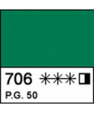 Краска акриловая МАСТЕР-КЛАСС 12304706, Кобальт зеленый светлый, 46 мл